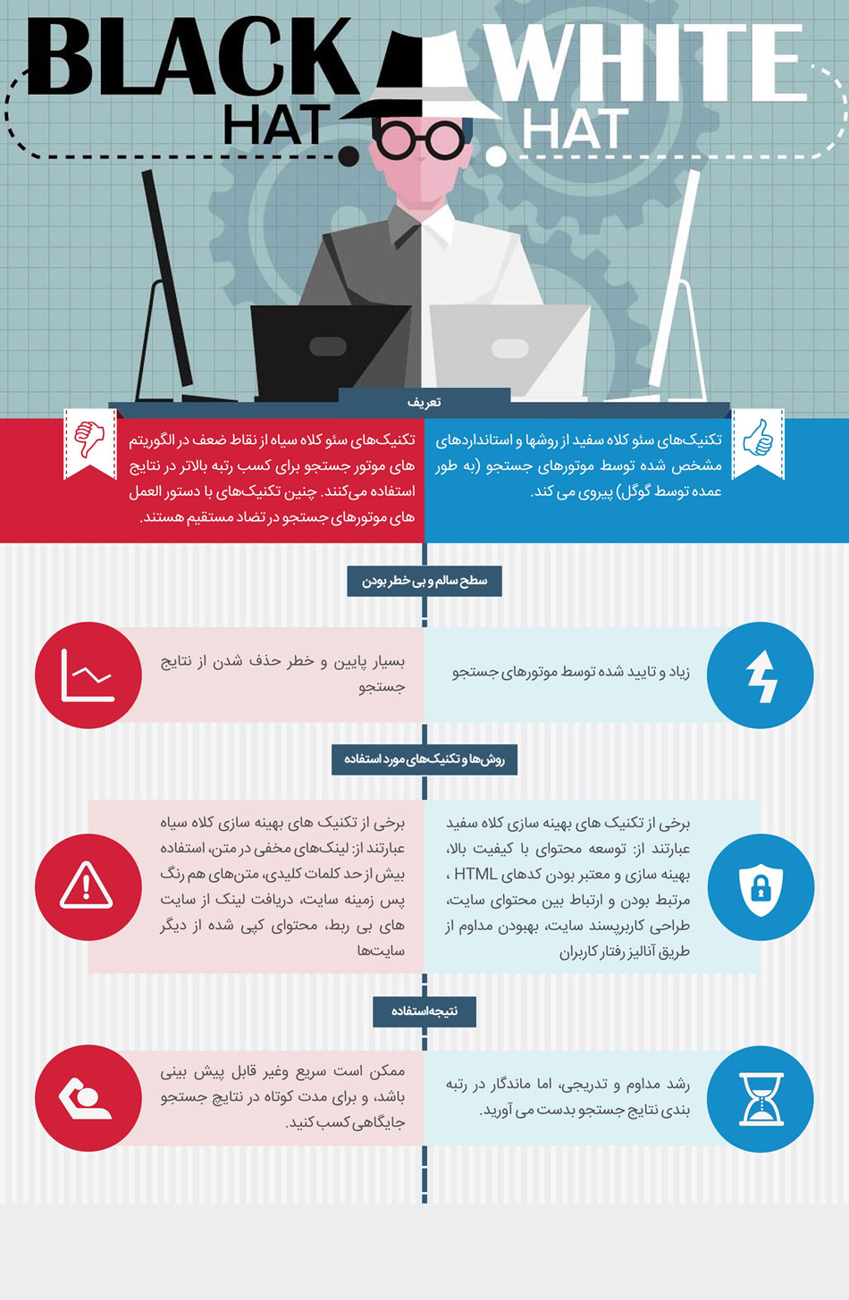 what is seo - سئو